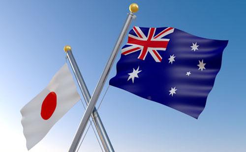 オーストラリアドル 上昇